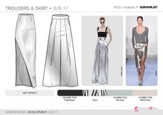 See the new forecasting fashion trends about Survivalist SS17 | Development | Womenswear, Fashion & Product development ai CAD with 5forecastore.