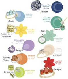 Comind colors of spring 2013 / Pantone - Spring 2013