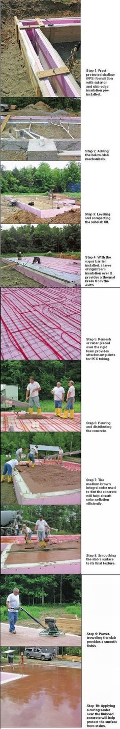 Passive solar slab