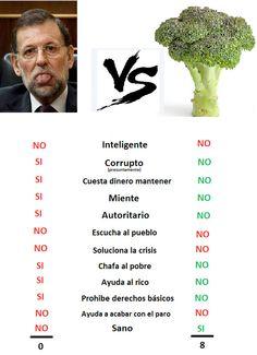Votar a un brócoli antes que a Rajoy