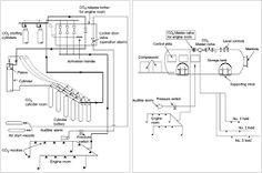 Home Hvac Hvac System Hvac Systems Diagrams With Popular