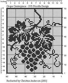 Crochet Patterns Filet, Lace Knitting Patterns, Crochet Borders, Crochet Diagram, Knitting Charts, Crochet Curtains, Tapestry Crochet, Crochet Doilies, Crochet Fruit