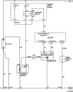 Chevrolet Captiva Electrical Wiring Diagrams Free Downloads Chevrolet Captiva Electrical Wiring Diagram Electrical Wiring