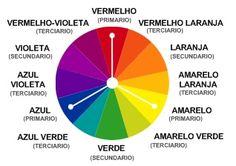 Harmonia Das Cores-Circulo Cromático | AmoPintar