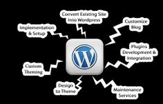 WordPress is a content management system for developing websites which is enabled with eCommerce features. Using this platform great looking and operational website can be formed for any business venture. WordPress development is not an easy job to be done in any point of view. Skill and knowledge is needed to create an excellent website using this vast platform.