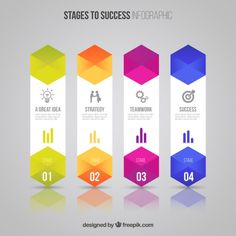 成功インフォグラフィックテンプレートへのステージ