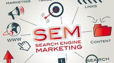In online marketing, you often hear people talk about dominating the search engine results for certain keywords. What they're talking about is search engine marketing, or SEM. This is a broad term that includes everything you do to increase your site. Marketing Digital, Digital Marketing Channels, Marketing Online, Content Marketing, Business Marketing, Internet Marketing, What Is Search Engine, What Is Seo, Search Engine Marketing