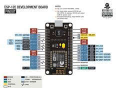 ESP-12E Development Board