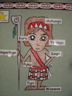 Maori language resources for Early Childhood Education Early Childhood Education Programs, Early Childhood Activities, Early Education, Kindergarten Homeschool Curriculum, Kindergarten Teachers, Preschool Arts And Crafts, Preschool Activities, Reading Comprehension Grade 1, Waitangi Day