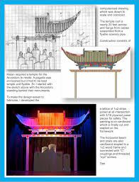 mulan stage scenery - Google Search ancestor temple