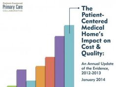 PCPCC Annual Report: The Patient-Centered Medical Home's Impact on Cost and Quality