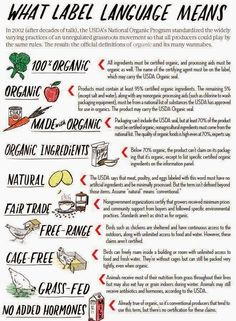 """Your health and clean food labeling - what labels like """"organic"""", """"free-range"""" and """"no added hormones"""" really mean"""