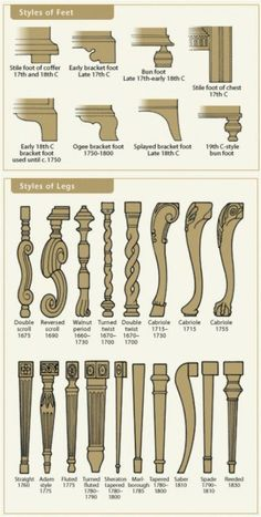 And Learn The Styles Of Chair Legs As Well 50 Amazingly Clever Cheat Sheets To Simplify Home Decorating Projects