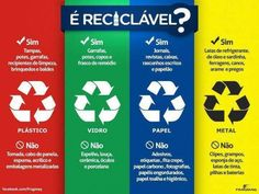 e reciclavel