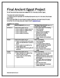 Egypt Acrostic; Illustrated Poem of Ancient Egypt   Poem