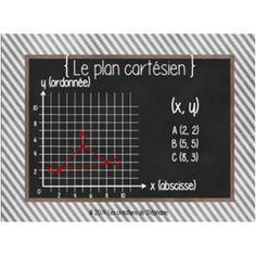 Affiches de mathématiques pour le 3e cycle