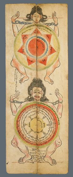 Two Mandalas with Fettered Effigies  Central Tibet, Lhasa (?); ca. 1665  Ink and pigments on paper, © Thomas Isenberg