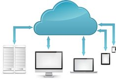cloud solutions - http://infiniti-cs.com/