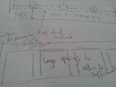 Planning Permission, Logs, Architecture Design, Math, Building, Architecture Layout, Math Resources, Buildings, Construction