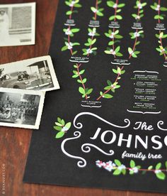FLORA Family Tree, 5 generations - PERSONALIZED - 13 X 19 OR 12 X 16 by evajuliet on Etsy https://www.etsy.com/listing/176703173/flora-family-tree-5-generations