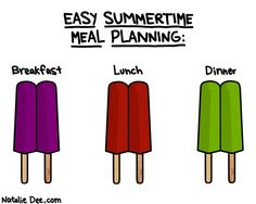 I remember those kind of summers!