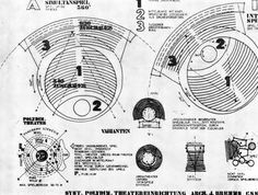 Joan Brehms — polydimensional theatre device: Theatre with revolving auditorium and stage (1969)