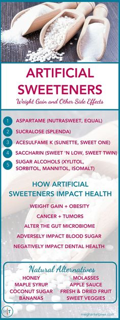 Artificial Sweeteners: Weight Gain and Other Side Effects