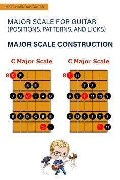 Beginner Jazz Guitar Lesson 😊 Here's how the C major scale looks on the fretboard as both notes and intervals. Play this shape in C to get the sound of the major scale into your ears, then move it to other keys to see how it sits on the fretboard. Jazz Guitar Lessons, Guitar Lessons For Beginners, Major Scale, C Major, Guitar Scales, Guitar Chords, Guitar Strumming Patterns, Easy Shape, Backing Tracks
