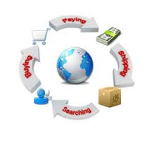 Web Design & Development Services Laxmi Nagar Delhi: eCommerce Website Design Laxmi Nagar Delhi India