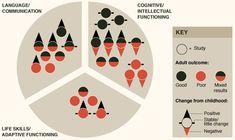 blog special needs calendar year awareness infographic