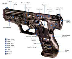 38 Semi-Automatic | P38 9mm Semi Automatic Pistol Parts Diagram ...