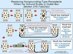 image result for electrical outlet wiring with switch projects to rh pinterest com Two Wire Electrical Outlet Wiring Electrical Receptacle Wiring Diagrams