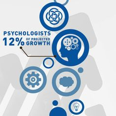 Earn a psyd clinical psychology degree at The Chicago School of Professional Psychology in Chicago. Understand personal human development. For more information about the  psyd clinical psychology program visit http://www.thechicagoschool.edu/Chicago/Our_Programs/PsyD_in_Clinical_Psychology