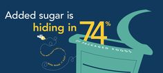 Sugar is found in 74% of packaged foods sold in supermarkets, including many savory foods or items marketed as