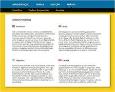 Por dentro da Copa América de Basquete de 2013