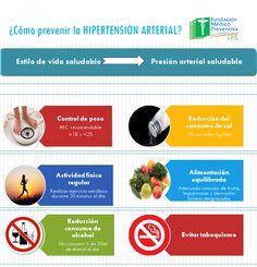 Cómo prevenir las náuseas de la hipertensión