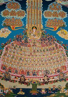 Tsongkhapa Refuge Tree. Buddhist lineage