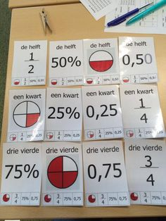 Kwartet met breuken en procenten (GETALLENKENNIS) Math For Kids, Fun Math, Math Activities, Primary Maths, Primary School, Fractions, Montessori Math, School Staff, Math Notebooks