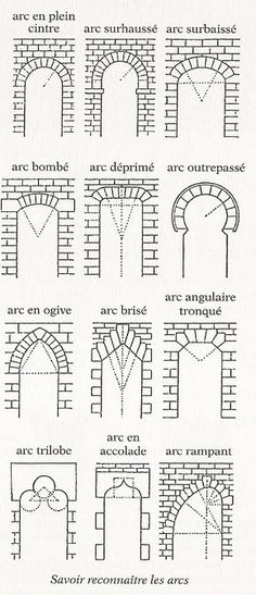 Chronology of architecture - Baustil Plans Architecture, Architecture Drawings, Classical Architecture, Ancient Architecture, Architecture Details, Interior Architecture, Timeline Architecture, Casa Bunker, Detailed Drawings