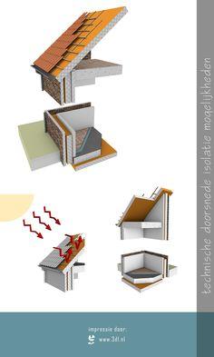 Product visualisatie en animatie Outdoor Furniture, Outdoor Decor, Sun Lounger, 3 D, Artist, Home Decor, Chaise Longue, Decoration Home, Room Decor