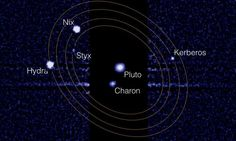 Pluto's moons seen in highest detail yet