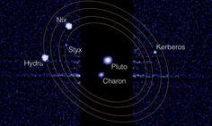 Pluto's moons seen in highest detail yet