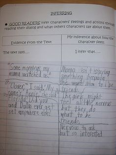 inferring in the Reader's Notebook