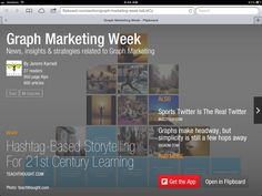 Graph Marketing Week July