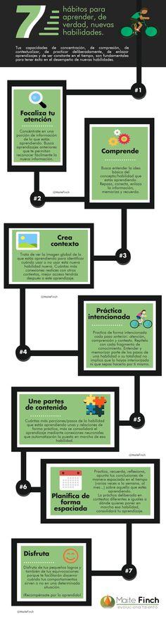 Tips para aprender nuevas habilidades. Crecimiento profesional.