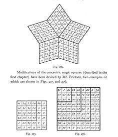 W. S. Andrews, Magic Squares and Cubes, 1917