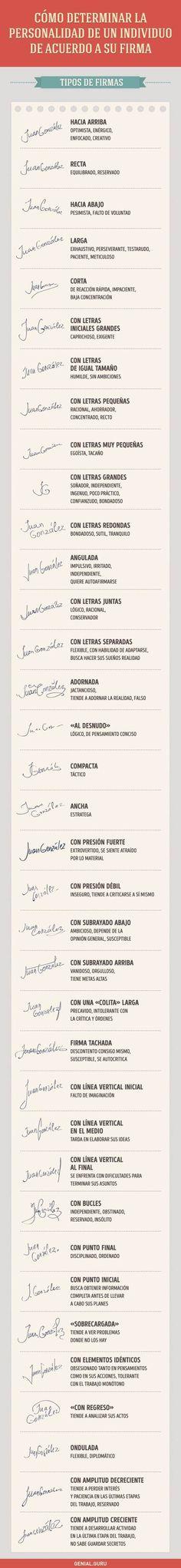 Descubre cual es tu tipo de firma con esta infografía. #infografías #grafología #firmas