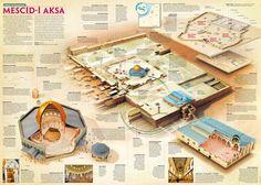 Mescid-i Aksa - İnfografik