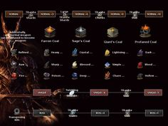 DSIII Weapon Upgrade Chart