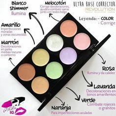 Sonia Kashuk Instant Smoke Stick, Eyeliner plus eye shadow Brown blaze 02 - Cute Makeup Guide Eyeliner, Eyeshadow, Cute Makeup, Makeup Art, Beauty Make-up, Beauty Hacks, Maquillage Normal, Smoky Eyes, Pinterest Makeup